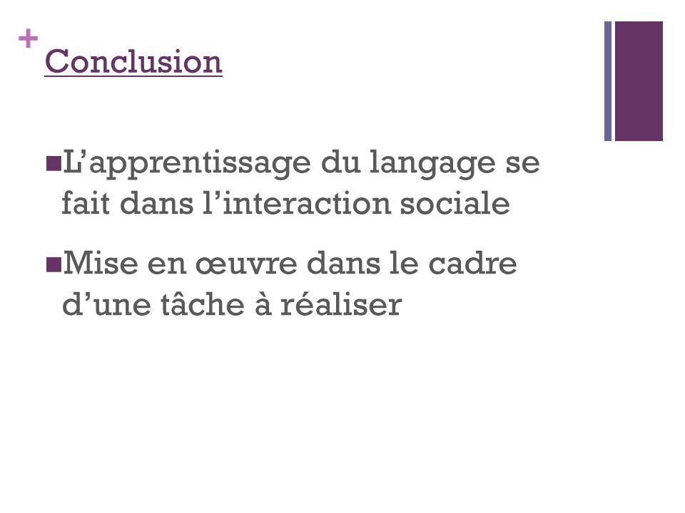 + Conclusion Lapprentissage du langage se fait dans linteraction sociale Mise en œuvre dans le cadre dune tâche à réaliser