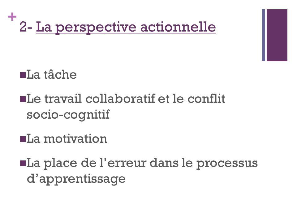 + 2- La perspective actionnelle La tâche Le travail collaboratif et le conflit socio-cognitif La motivation La place de lerreur dans le processus dapprentissage