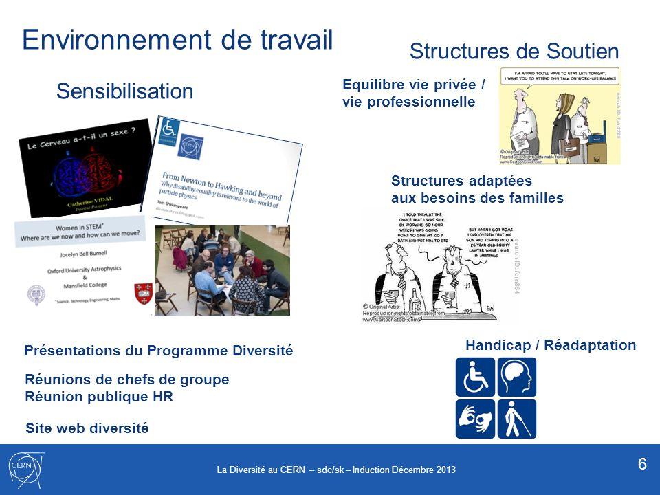Environnement de travail Sensibilisation Structures de Soutien Site web diversité Equilibre vie privée / vie professionnelle Handicap / Réadaptation R