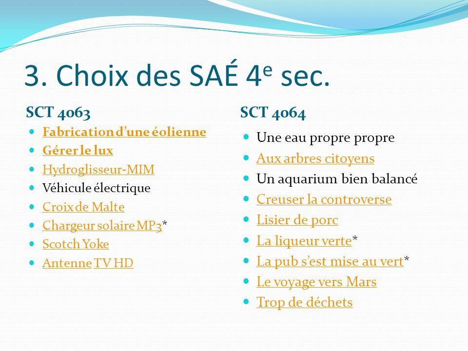3. Choix des SAÉ 4 e sec. SCT 4063 SCT 4064 Fabrication dune éolienne Gérer le lux Hydroglisseur-MIM Véhicule électrique Croix de Malte Chargeur solai