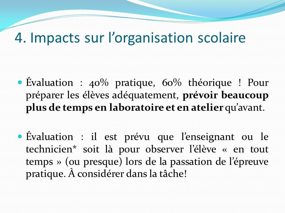 4. Impacts sur lorganisation scolaire Évaluation : 40% pratique, 60% théorique ! Pour préparer les élèves adéquatement, prévoir beaucoup plus de temps