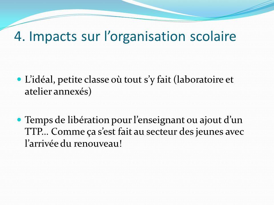 4. Impacts sur lorganisation scolaire Lidéal, petite classe où tout sy fait (laboratoire et atelier annexés) Temps de libération pour lenseignant ou a