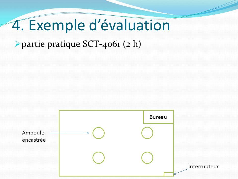 4. Exemple dévaluation partie pratique SCT-4061 (2 h) Bureau Ampoule encastrée Interrupteur