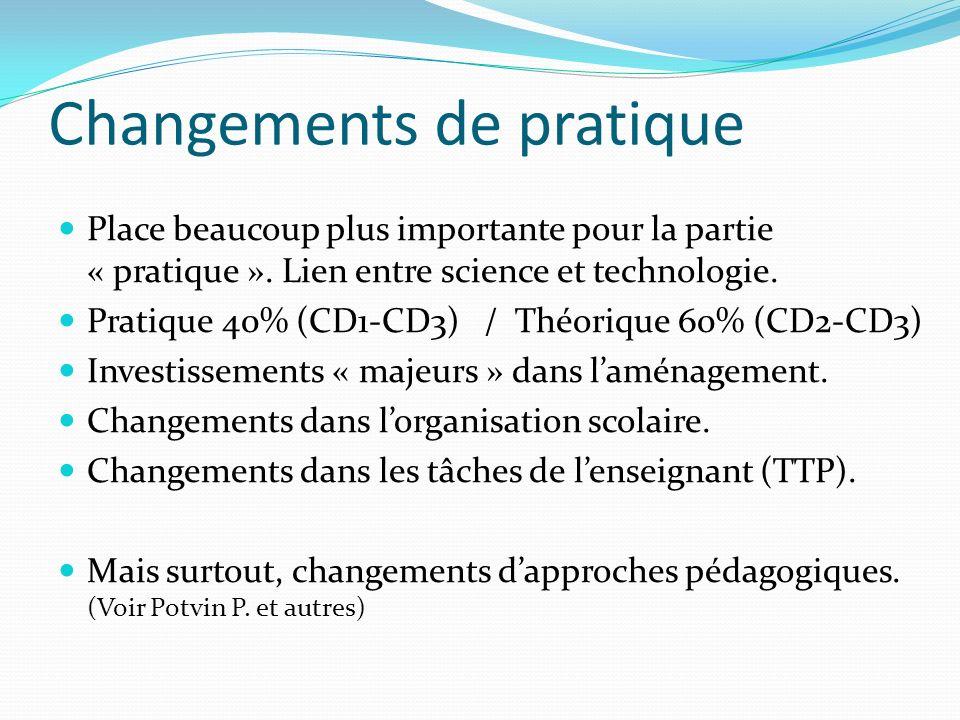 Changements de pratique Place beaucoup plus importante pour la partie « pratique ». Lien entre science et technologie. Pratique 40% (CD1-CD3) / Théori
