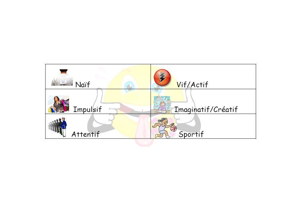 Naïf Vif/Actif Impulsif Imaginatif/Créatif Attentif Sportif