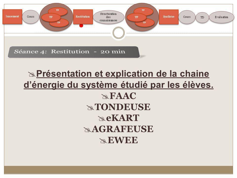 lancement TP Restitution Structuration des connaissances Evaluation Cours TP Synthèse Cours TD Présentation et explication de la chaine dénergie du sy