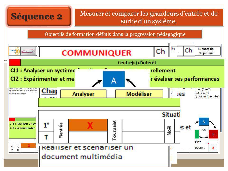 Séquence 2 Mesurer et comparer les grandeurs dentrée et de sortie dun système. Objectifs de formation définis dans la progression pédagogique