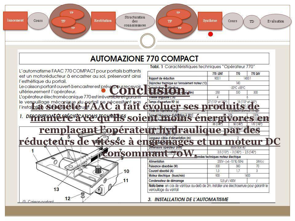 lancement TP Restitution Structuration des connaissances Evaluation Cours TP Synthèse Cours TD Conclusion. La société FAAC a fait évoluer ses produits