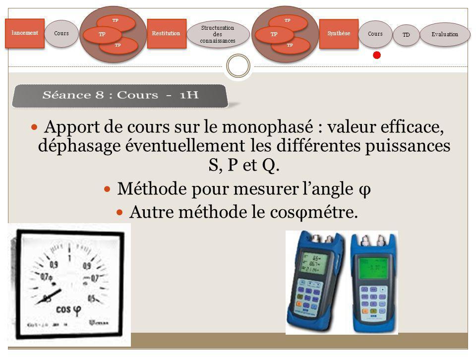 Apport de cours sur le monophasé : valeur efficace, déphasage éventuellement les différentes puissances S, P et Q. Méthode pour mesurer langle φ Autre