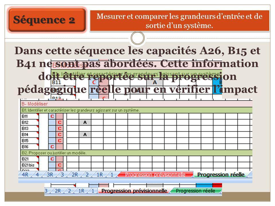 Séquence 2 Mesurer et comparer les grandeurs dentrée et de sortie dun système. Dans cette séquence les capacités A26, B15 et B41 ne sont pas abordées.