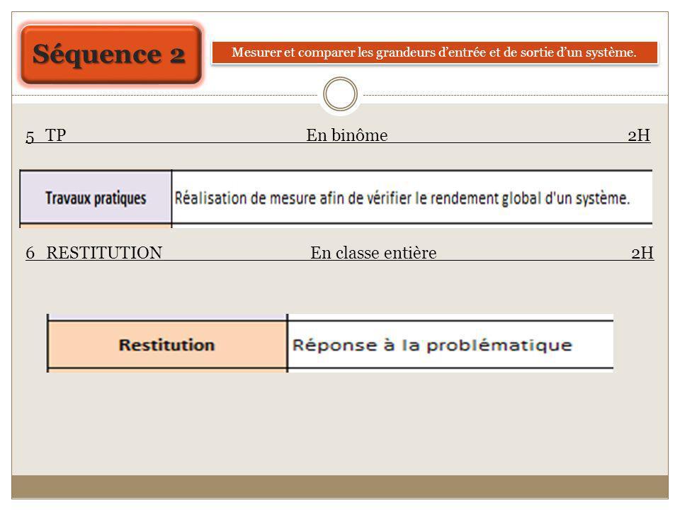 Séquence 2 Mesurer et comparer les grandeurs dentrée et de sortie dun système. 5_TP En binôme 2H 6_RESTITUTION En classe entière 2H