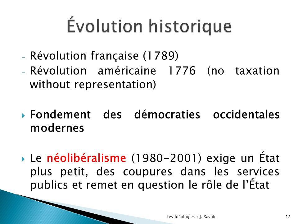 - Révolution française (1789) - Révolution américaine 1776 (no taxation without representation) Fondement des démocraties occidentales modernes Le néo