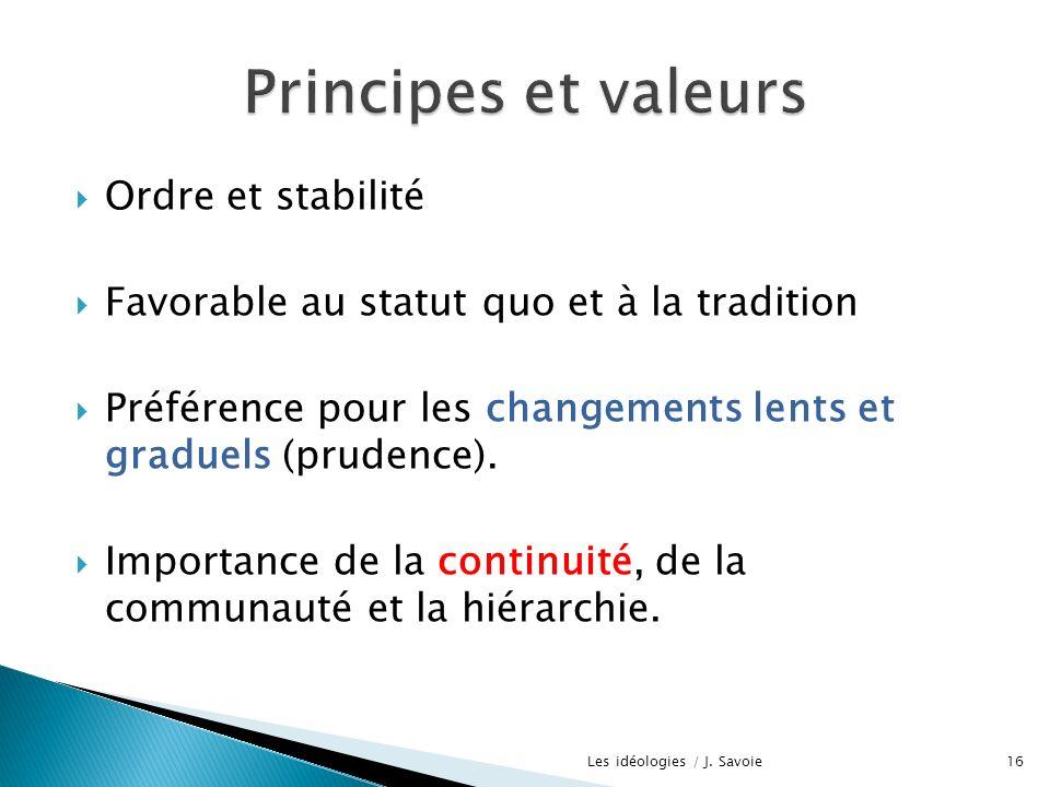 Ordre et stabilité Favorable au statut quo et à la tradition Préférence pour les changements lents et graduels (prudence). Importance de la continuité