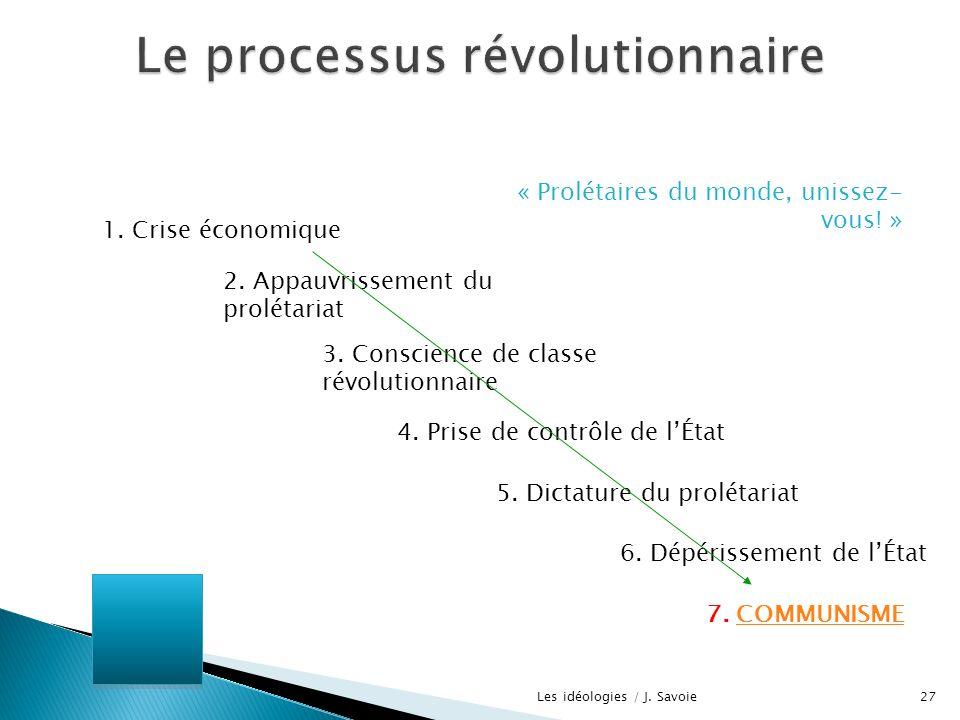 1. Crise économique 2. Appauvrissement du prolétariat 3. Conscience de classe révolutionnaire 4. Prise de contrôle de lÉtat 5. Dictature du prolétaria