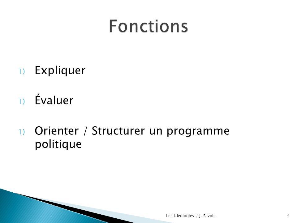 « Ce qui fait la force des idéologies, ce nest pas leur justesse mais leur capacité mobilisatrice » Philippe Braud 5Les idéologies / J.