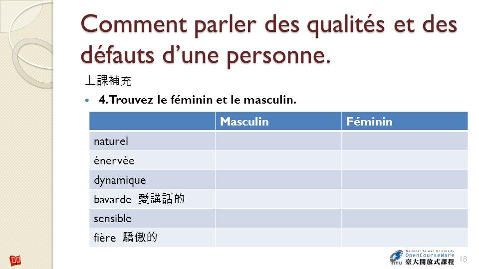 Comment parler des qualités et des défauts dune personne. 4. Trouvez le féminin et le masculin. 18 MasculinFéminin naturel énervée dynamique bavarde s