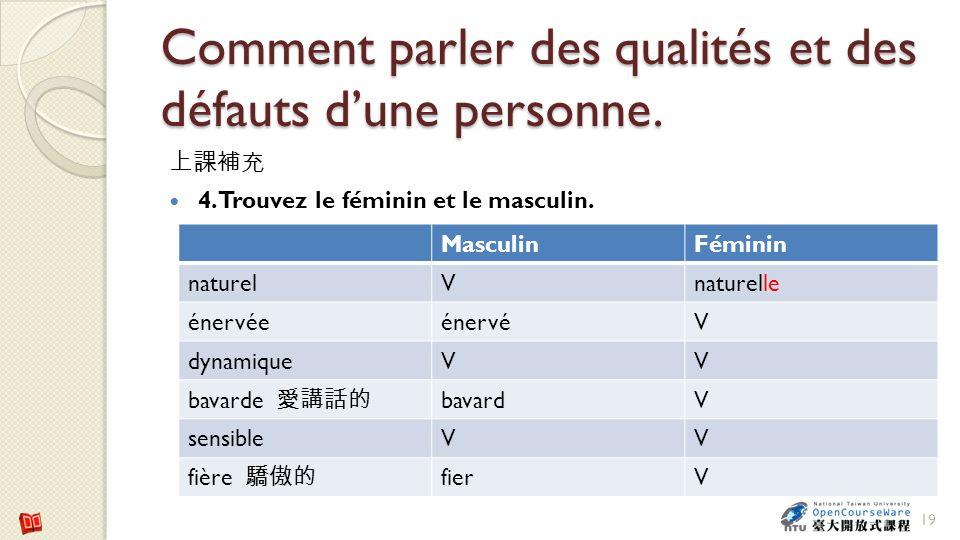 Comment parler des qualités et des défauts dune personne. 4. Trouvez le féminin et le masculin. 19 MasculinFéminin naturelVnaturelle énervéeénervéV dy
