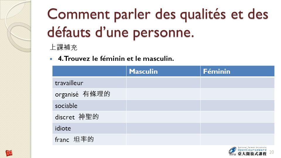Comment parler des qualités et des défauts dune personne. 4. Trouvez le féminin et le masculin. 20 MasculinFéminin travailleur organisé sociable discr