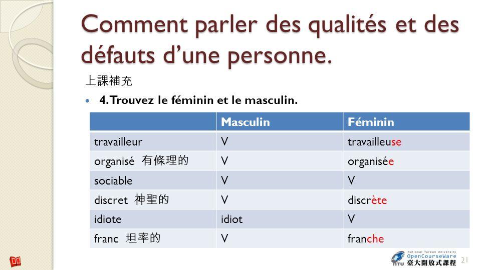 Comment parler des qualités et des défauts dune personne. 4. Trouvez le féminin et le masculin. 21 MasculinFéminin travailleurVtravailleuse organisé V