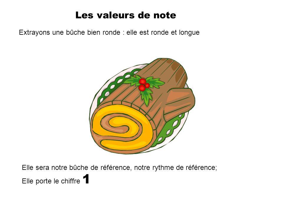 Les valeurs de note Extrayons une bûche bien ronde : elle est ronde et longue Elle sera notre bûche de référence, notre rythme de référence; Elle porte le chiffre 1
