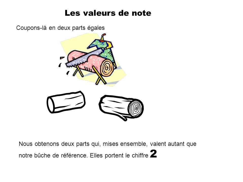 Les valeurs de note Tranchons-les chacune en deux parts égales Nous obtenons quatre parts qui, mises ensemble, valent autant que notre bûche de référence.