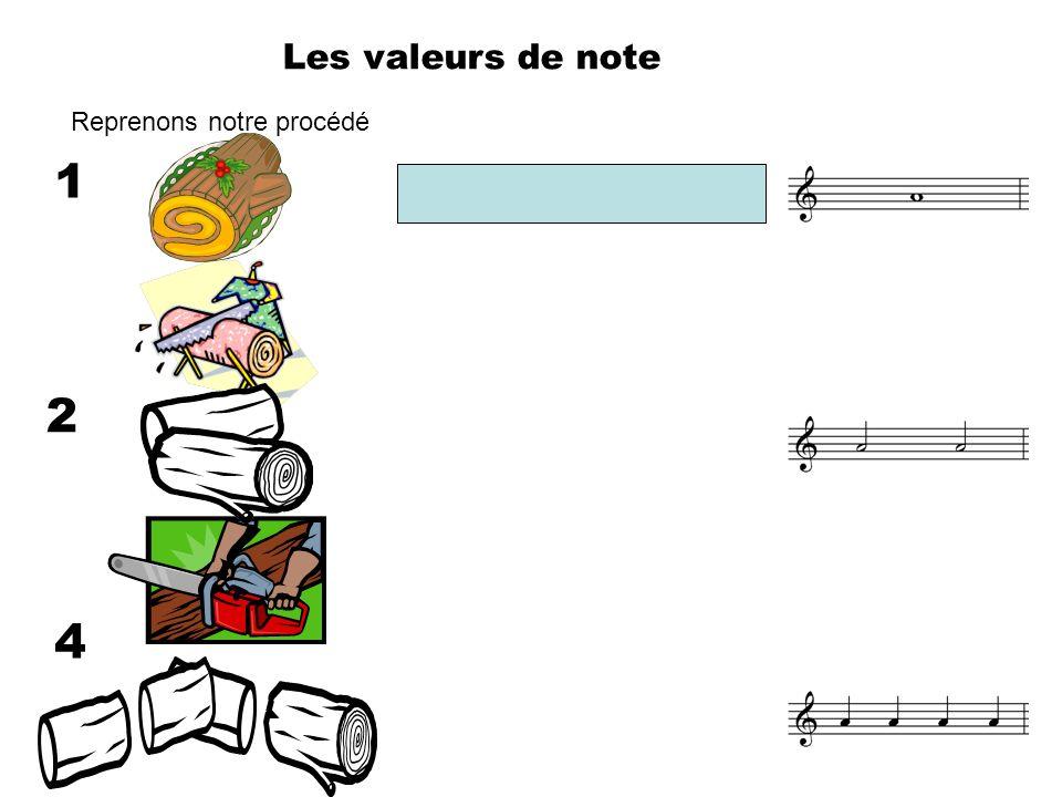 Ron - de - lon - gue Blan…che…..Blan…che…… Noir… 1 2 4 Les valeurs de note