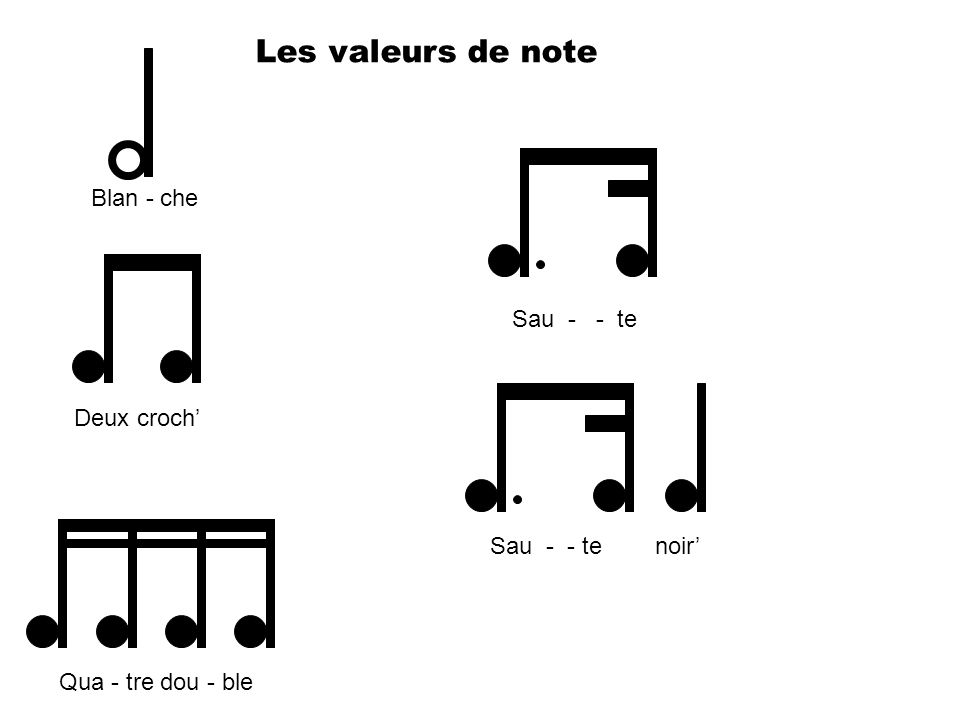 Les valeurs de note Blan - che Deux croch Qua - tre dou - ble Sau - - te Sau - - te noir