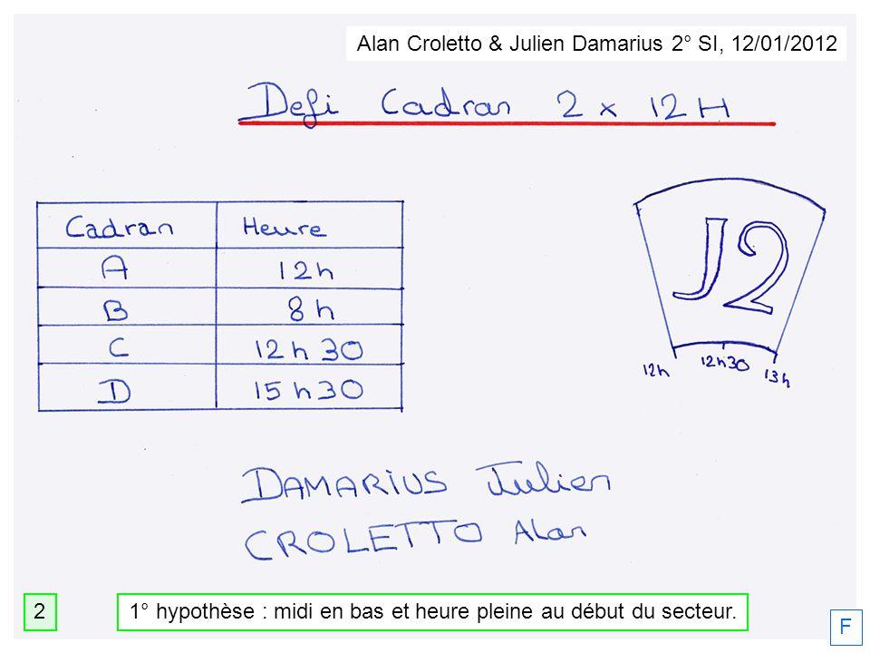 Alan Croletto & Julien Damarius 2° SI, 12/01/2012 F 21° hypothèse : midi en bas et heure pleine au début du secteur.