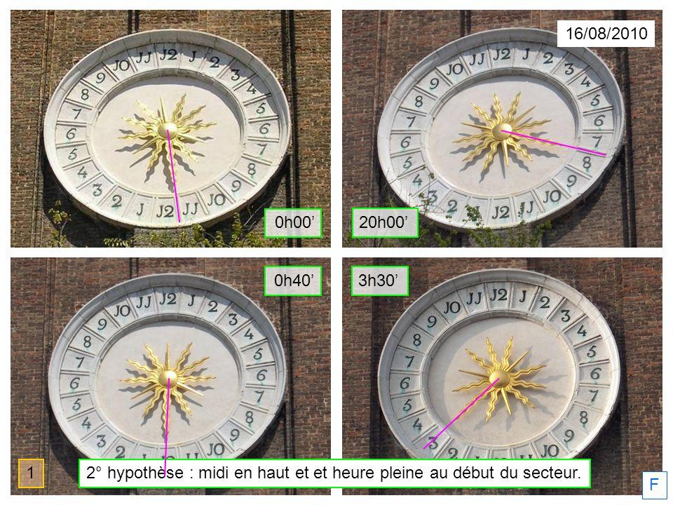 2° hypothèse : midi en haut et et heure pleine au début du secteur. 0h00 20h00 3h300h40 F 16/08/2010 1