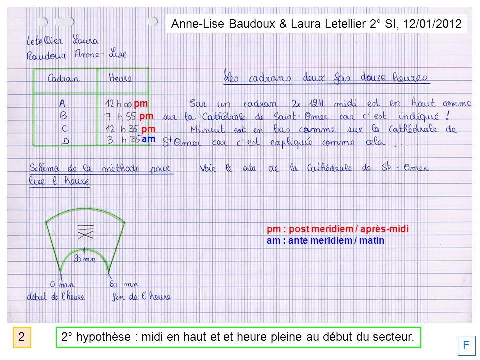 F Anne-Lise Baudoux & Laura Letellier 2° SI, 12/01/2012 pm am pm : post meridiem / après-midi am : ante meridiem / matin 22° hypothèse : midi en haut