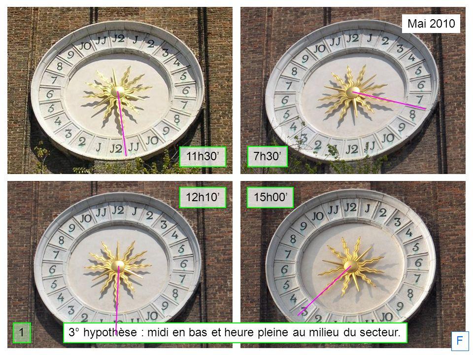 3° hypothèse : midi en bas et heure pleine au milieu du secteur. 11h30 7h30 15h0012h10 F 1 Mai 2010
