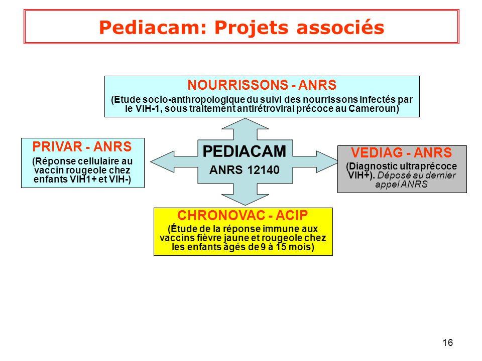 17 Collaborations Centre Pasteur du Cameroun (M.Tejiokem, P.