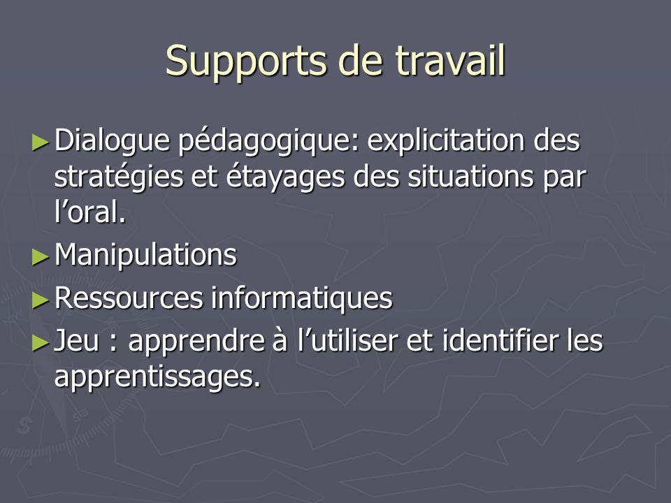Supports de travail Dialogue pédagogique: explicitation des stratégies et étayages des situations par loral. Dialogue pédagogique: explicitation des s