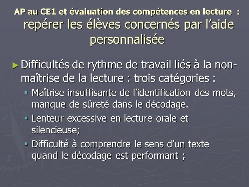 AP au CE1 et évaluation des compétences en lecture : repérer les élèves concernés par laide personnalisée Difficultés de rythme de travail liés à la n