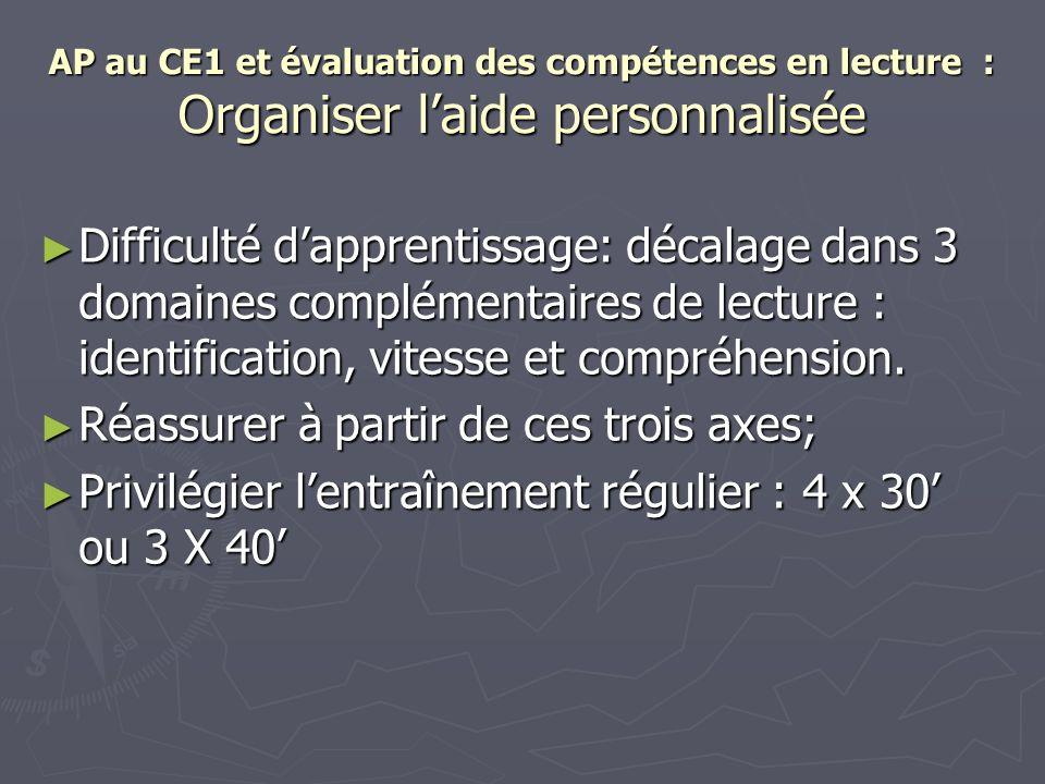 AP au CE1 et évaluation des compétences en lecture : Organiser laide personnalisée Difficulté dapprentissage: décalage dans 3 domaines complémentaires