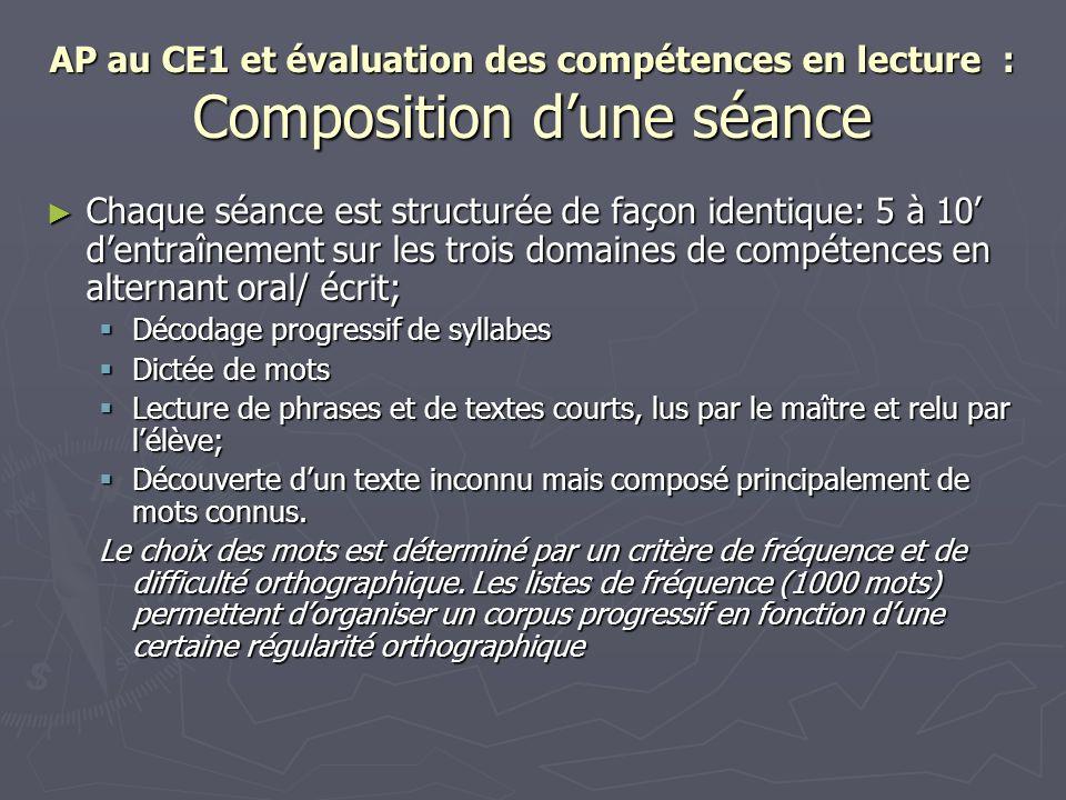 AP au CE1 et évaluation des compétences en lecture : Composition dune séance Chaque séance est structurée de façon identique: 5 à 10 dentraînement sur