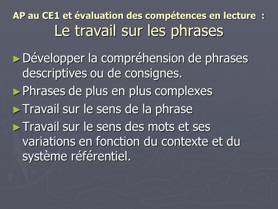 AP au CE1 et évaluation des compétences en lecture : Le travail sur les phrases Développer la compréhension de phrases descriptives ou de consignes. D