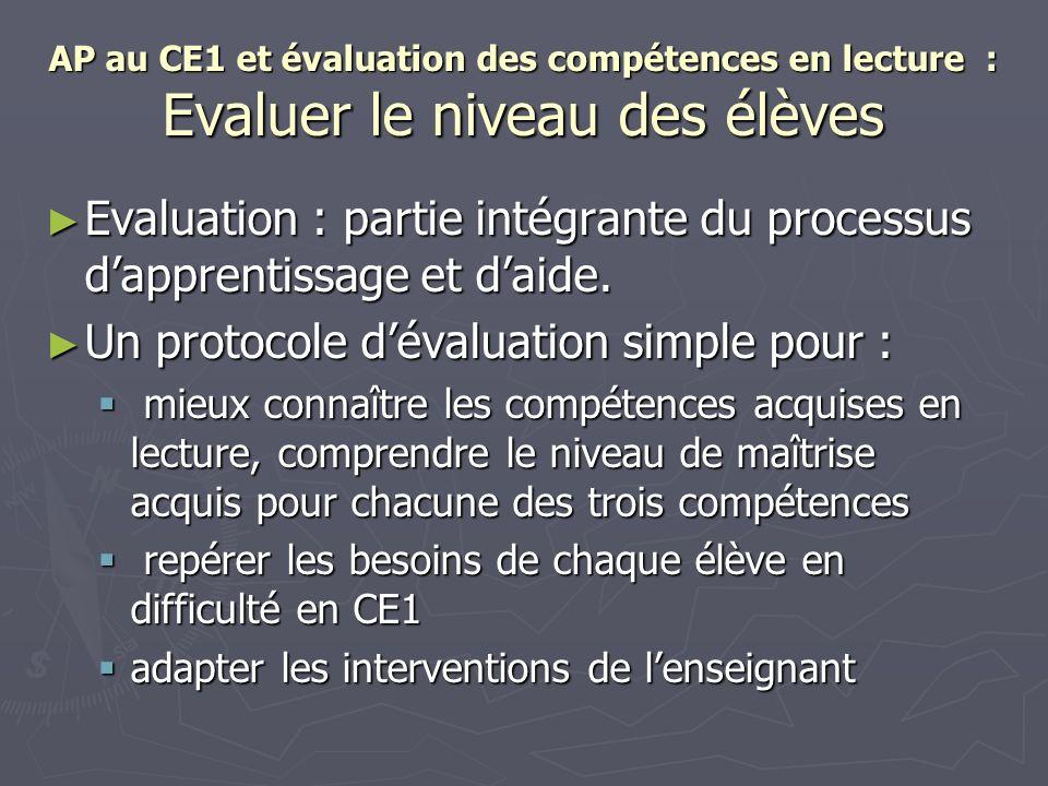 AP au CE1 et évaluation des compétences en lecture : Evaluer le niveau des élèves Evaluation : partie intégrante du processus dapprentissage et daide.