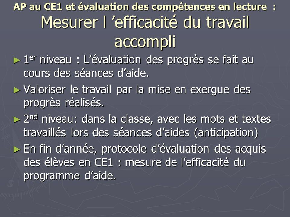 AP au CE1 et évaluation des compétences en lecture : Mesurer l efficacité du travail accompli 1 er niveau : Lévaluation des progrès se fait au cours d