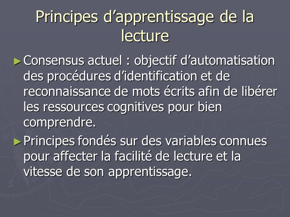 Principes dapprentissage de la lecture Consensus actuel : objectif dautomatisation des procédures didentification et de reconnaissance de mots écrits