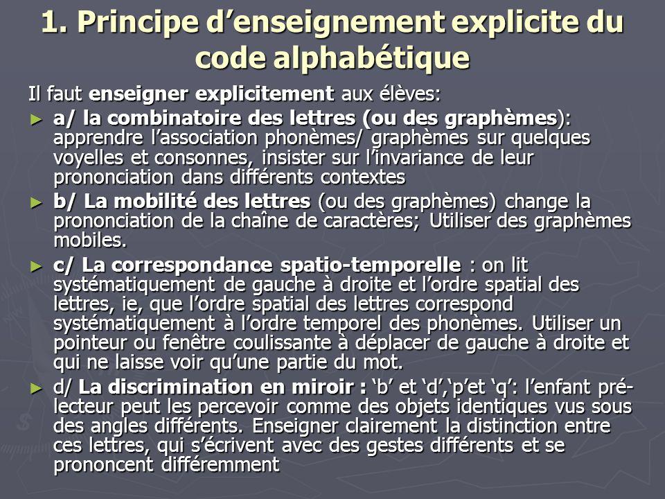 1. Principe denseignement explicite du code alphabétique Il faut enseigner explicitement aux élèves: a/ la combinatoire des lettres (ou des graphèmes)