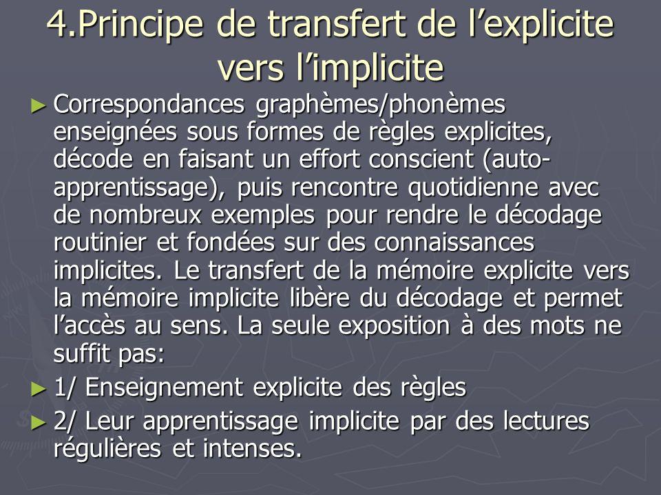 4.Principe de transfert de lexplicite vers limplicite Correspondances graphèmes/phonèmes enseignées sous formes de règles explicites, décode en faisan