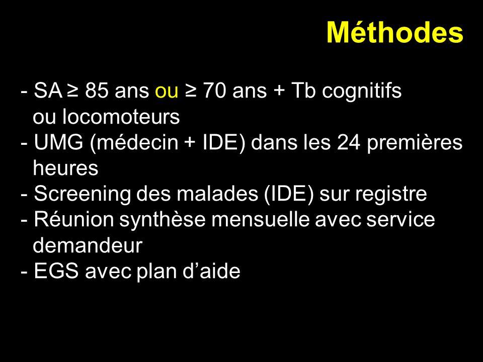 - SA 85 ans ou 70 ans + Tb cognitifs ou locomoteurs - UMG (médecin + IDE) dans les 24 premières heures - Screening des malades (IDE) sur registre - Ré