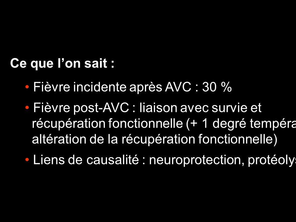 Ce que lon sait : Fièvre incidente après AVC : 30 % Fièvre post-AVC : liaison avec survie et récupération fonctionnelle (+ 1 degré température : altér