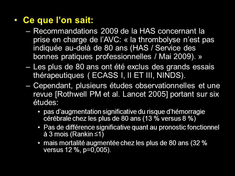 Ce que lon sait: –Recommandations 2009 de la HAS concernant la prise en charge de lAVC: « la thrombolyse nest pas indiquée au-delà de 80 ans (HAS / Se