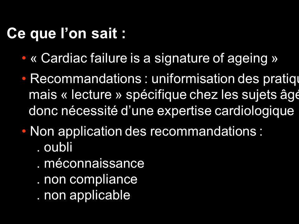 Ce que lon sait : « Cardiac failure is a signature of ageing » Recommandations : uniformisation des pratiques mais « lecture » spécifique chez les suj