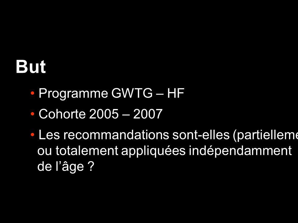 But Programme GWTG – HF Cohorte 2005 – 2007 Les recommandations sont-elles (partiellement) ou totalement appliquées indépendamment de lâge ?
