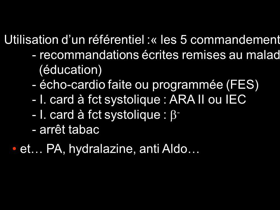 Utilisation dun référentiel :« les 5 commandements » - recommandations écrites remises au malade (éducation) - écho-cardio faite ou programmée (FES) -
