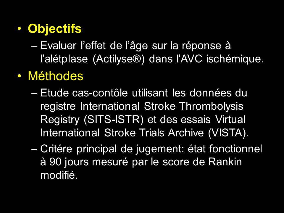 Objectifs –Evaluer leffet de lâge sur la réponse à lalétplase (Actilyse®) dans lAVC ischémique. Méthodes –Etude cas-contôle utilisant les données du r
