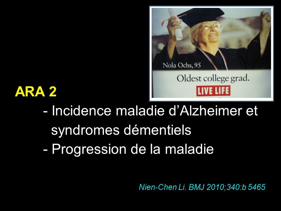ARA 2 - Incidence maladie dAlzheimer et syndromes démentiels - Progression de la maladie Nien-Chen Li. BMJ 2010;340:b 5465